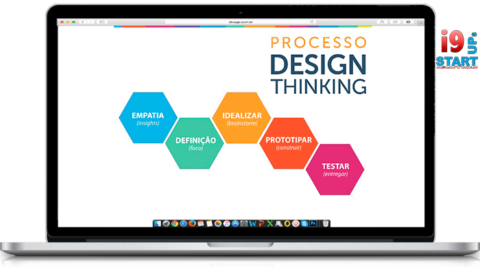 Design Thinking (Free Download)