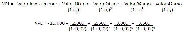 fig+2+–+formula+VPL