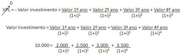fig+3+–+formula+TIR
