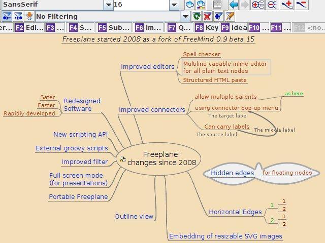 freeplane-programa-mapa-mental